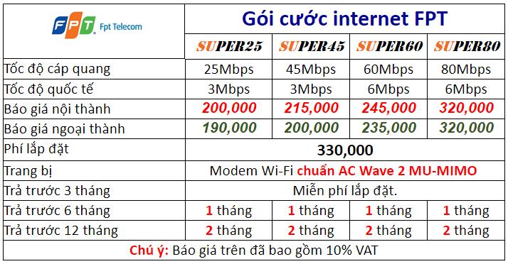 lap mang fpt thang 10 net